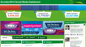 London 2012 Social Media Dashboard